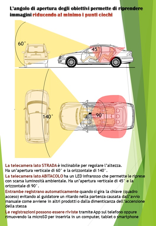 telecamere in auto